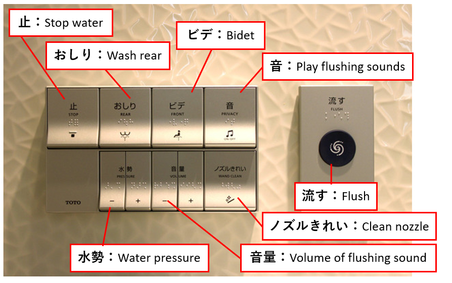 details of button in bathroom