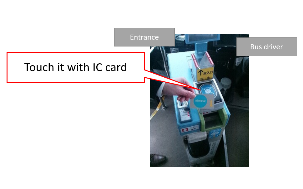 how to pay by IC card
