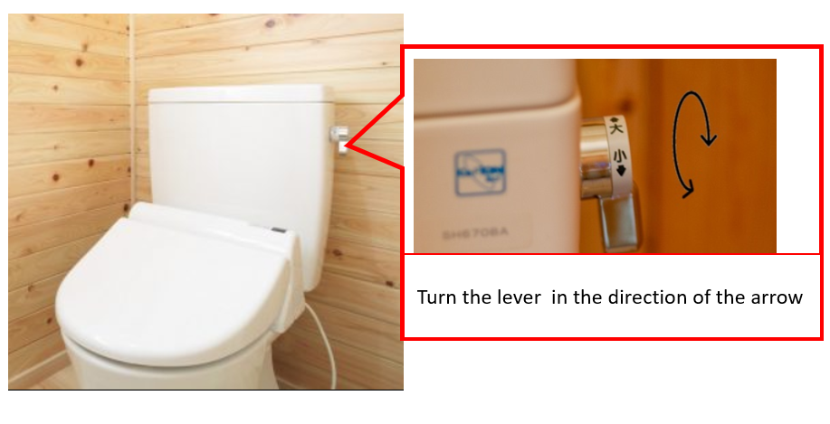 how to use lever in bathroom
